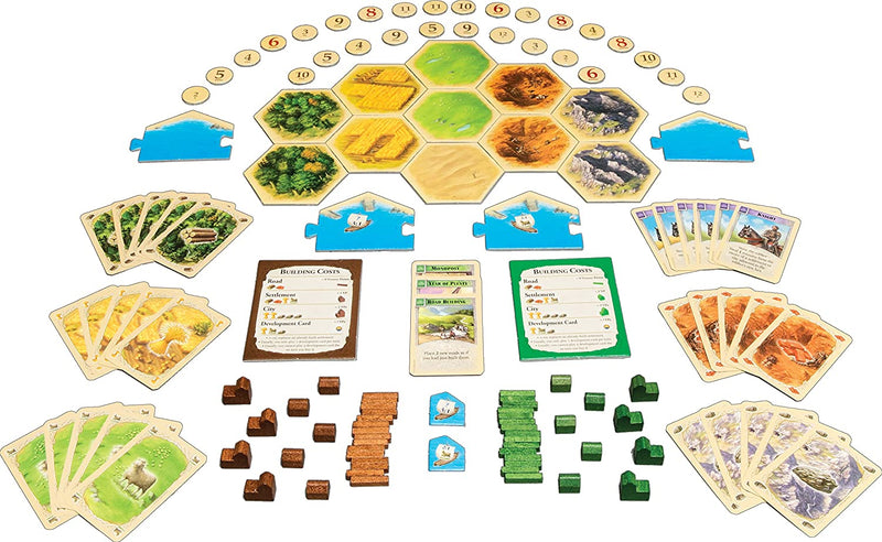 Catan Expansion Set