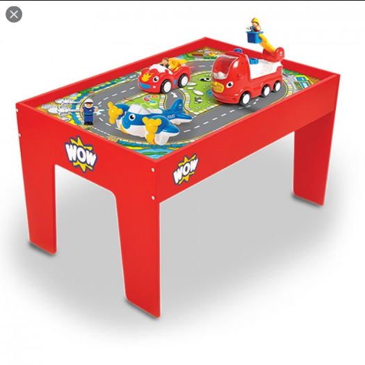 WOW Activity Table