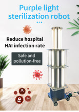 Load image into Gallery viewer, 2PCS - Medical Equipment  Air Sterilizer Disinfection - UVC LIght
