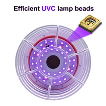 Load image into Gallery viewer, WHOLESALE 100PCS - 360 Degree All-Round Protection LED UV Light W/Sensor & Remote