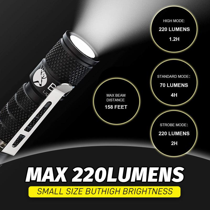 Outdoor Pocket Waterproof Flashlight