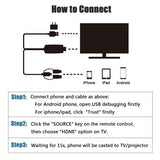 TV HDMI Cable