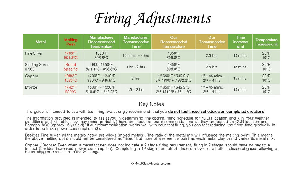 firing metal clay adjustment guide
