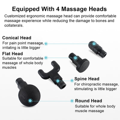 Portable Fascia Massager Device-4 In 1