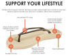 Archline Breeze Orthotic Flip Flops – Bronze