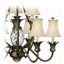 Lamp Shades Buying Guide Awesome 1,2,3 Measuring Tips – LampsUSA