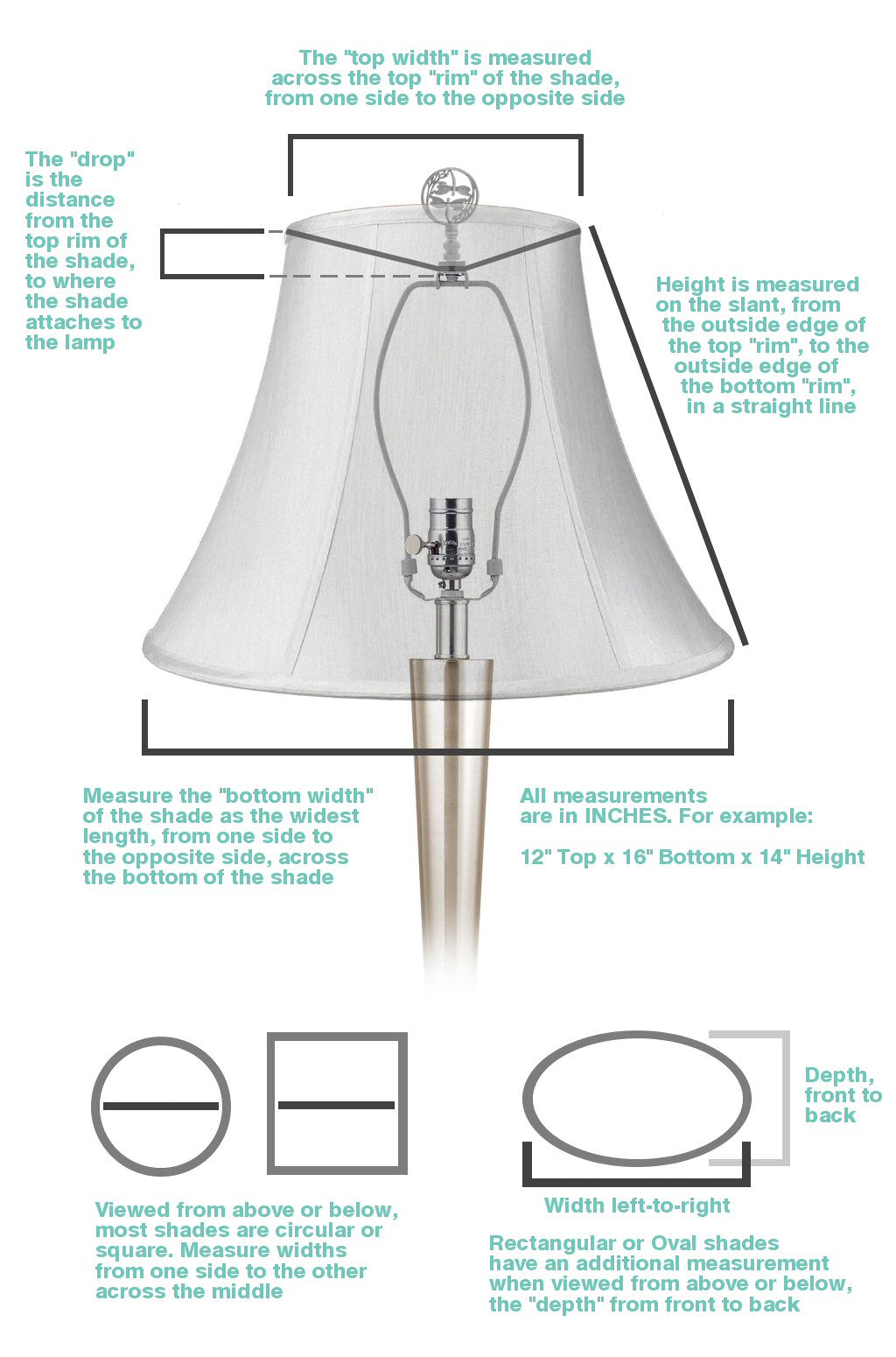Lamp shades the ultimate buyers guide lampsusa how to measure a lamp shade aloadofball Image collections