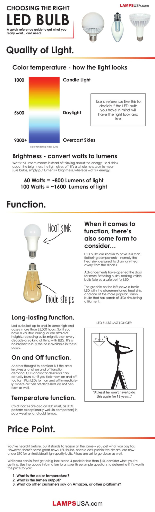 led-lights-infographic-advantages-of