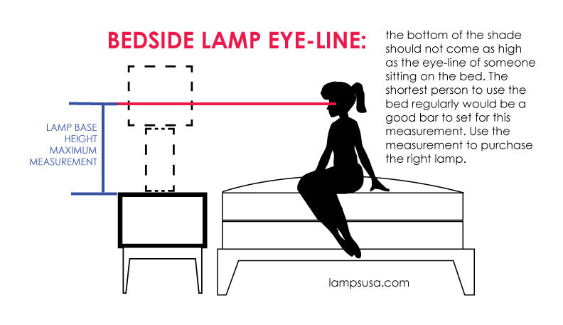 How To Measure Bed Side Lamps