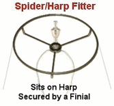 A Spider Fitter