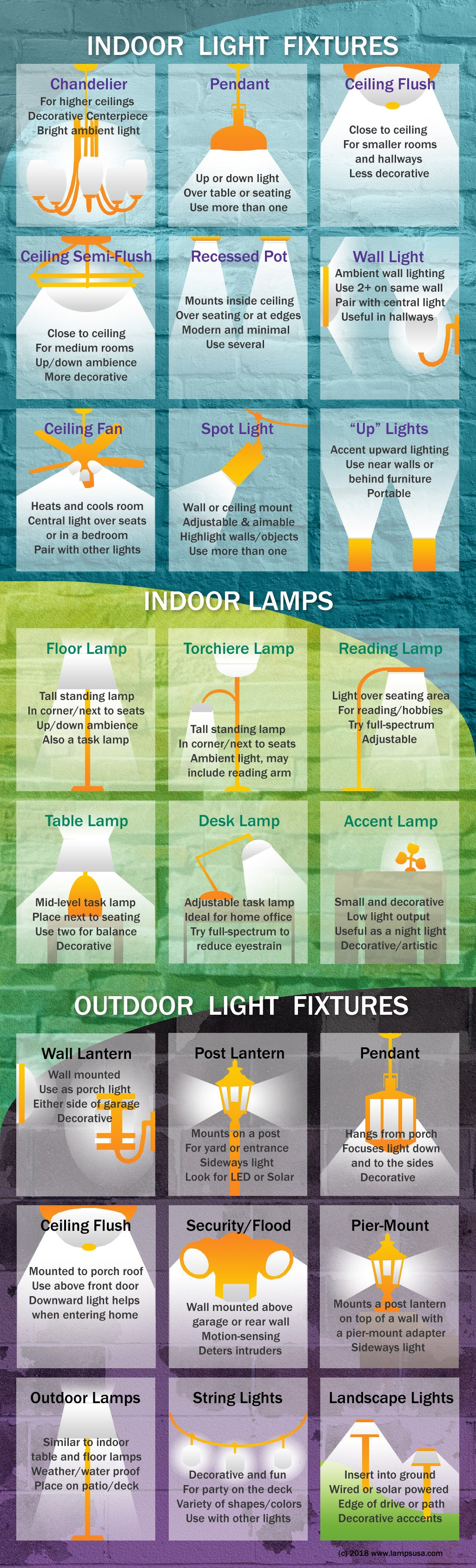 Light Fixtures: The Ultimate Guide to Room Lighting Fixtures - LampsUSA