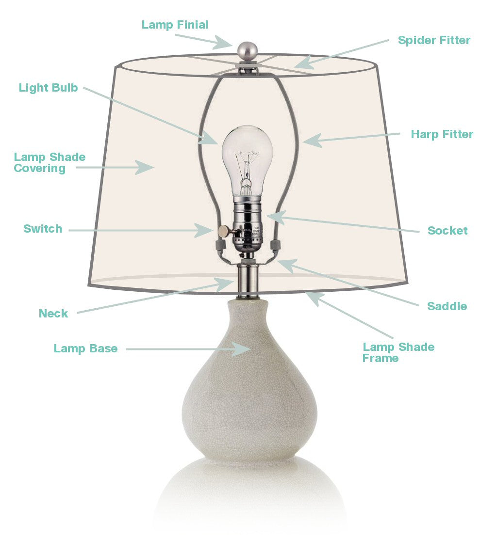 Lamp Shades The Ultimate Buyers Guide Lampsusa Porcelain Light Fixture Socket Wiring Diagram Anatomy Of A Shade And Lampshade Parts