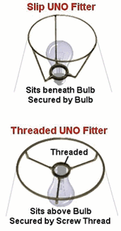 Slip-On and Threaded-Uno Fitters