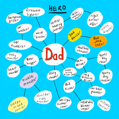 Dad / Unsung Hero Greeting Card - Poet and Painter