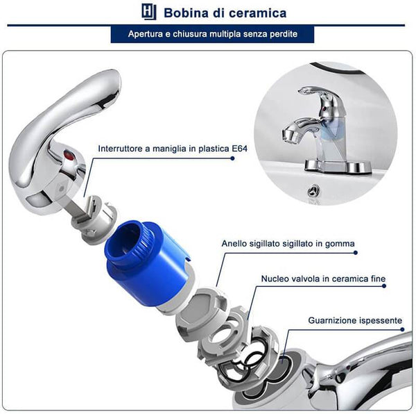 HOMELODY 2 or 3 holes Bathroom Lavatory Faucet, Chrome - Homelody