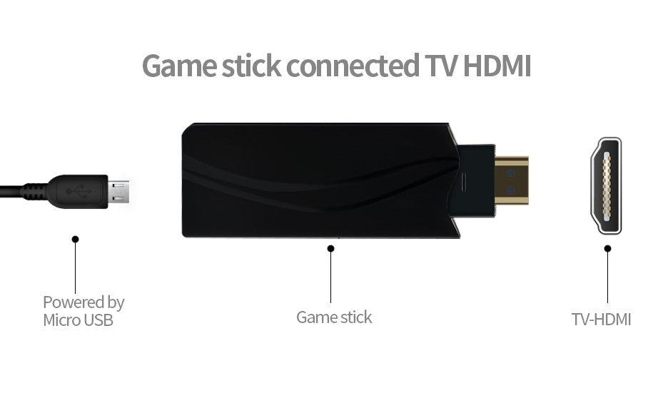 2020 Old Gaming HDMI Stick