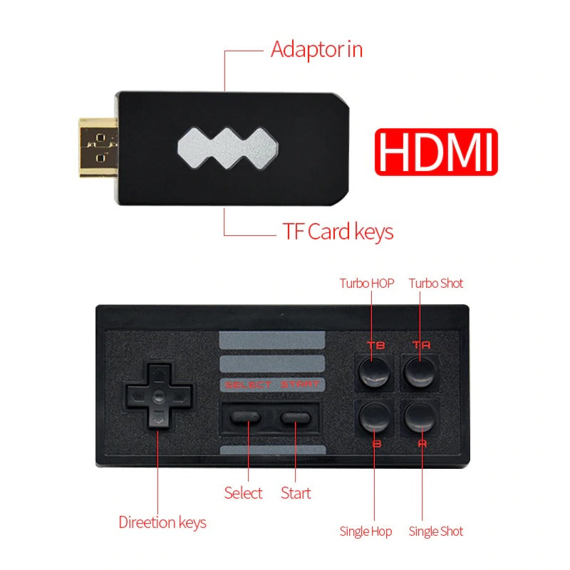 The iTECH™ HDMI Gaming Stick (NEW UPDATE)
