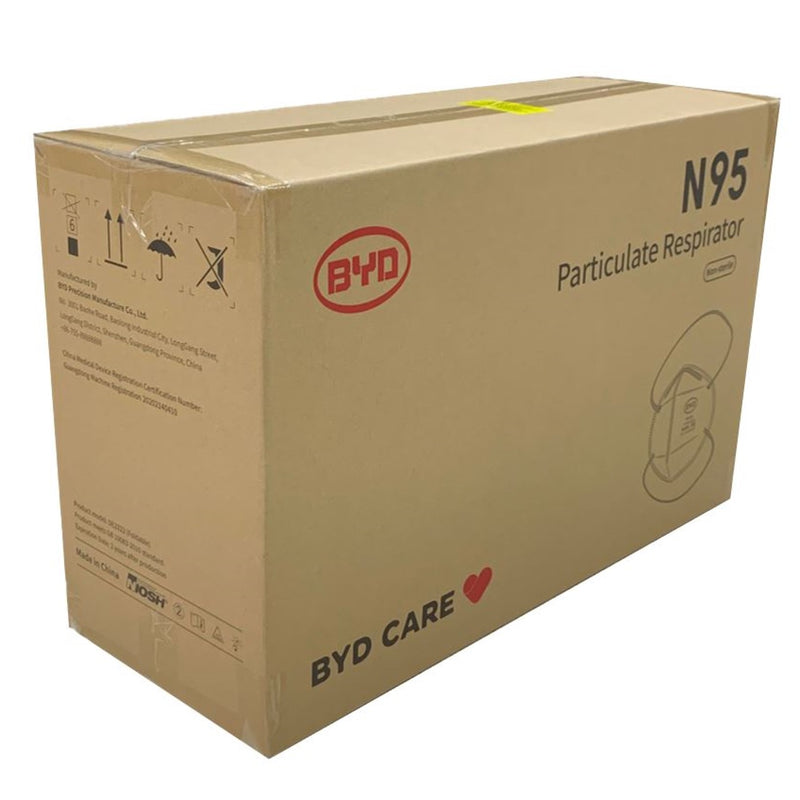 BYD Care N95 Respirator Masks, NIOSH Certified, Case of 960 ($1.85 each)