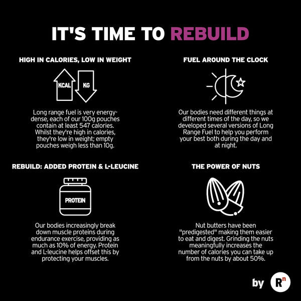 Rebuild Long Range Fuel is high in calories, low in weight and is the ideal round the clock fuel containing added whey protein isolate and l-leucine
