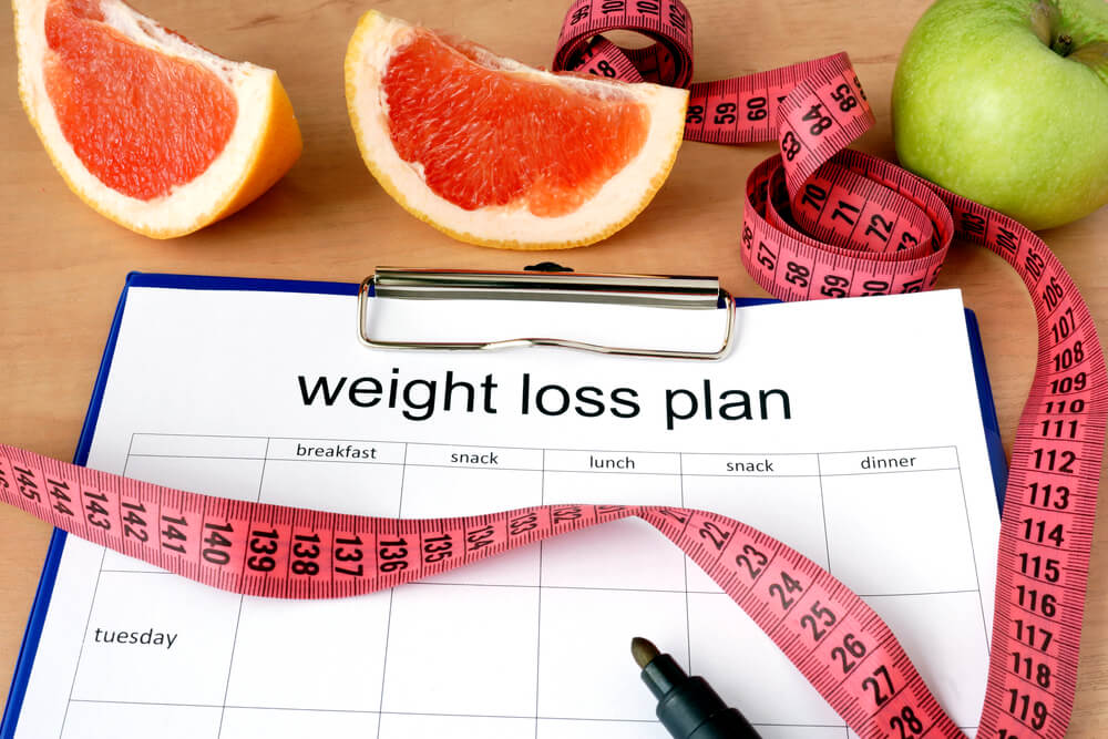 Make a plan to lose fat and track your progress