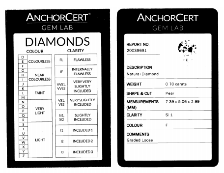 0.70ct Pear-Cut Diamond Halo Engagement Ring Certificate