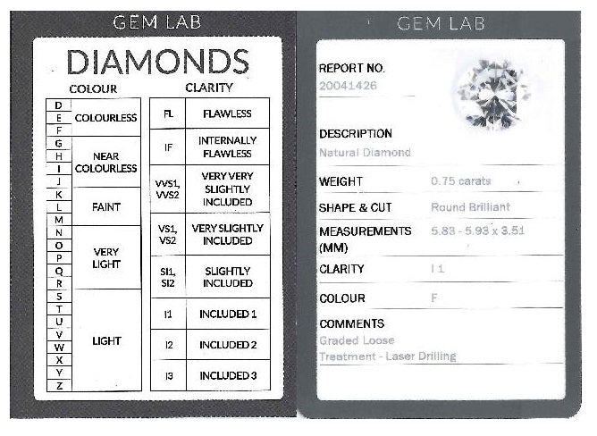 0.75ct Round Brilliant Diamond Engagement Ring Certificate