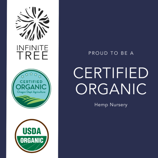 Your Hemp is Certified USDA Organic