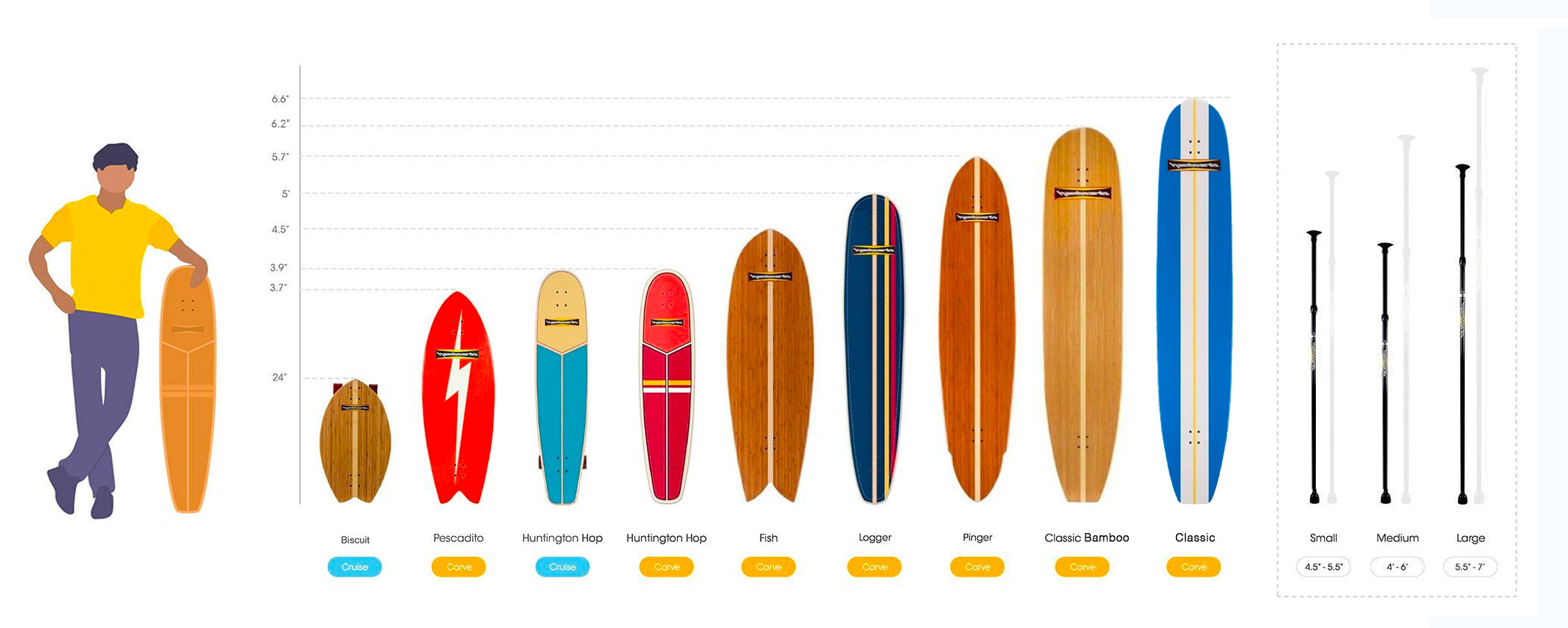How to choose your Hamboard