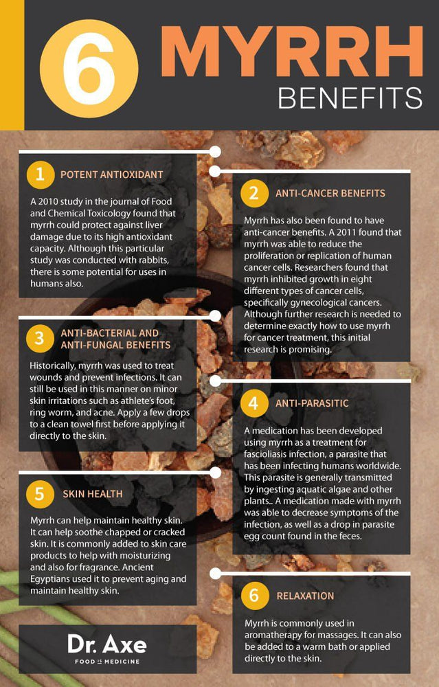 Benefits of Myrrh