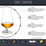 Tuath Irish Whiskey Glasses