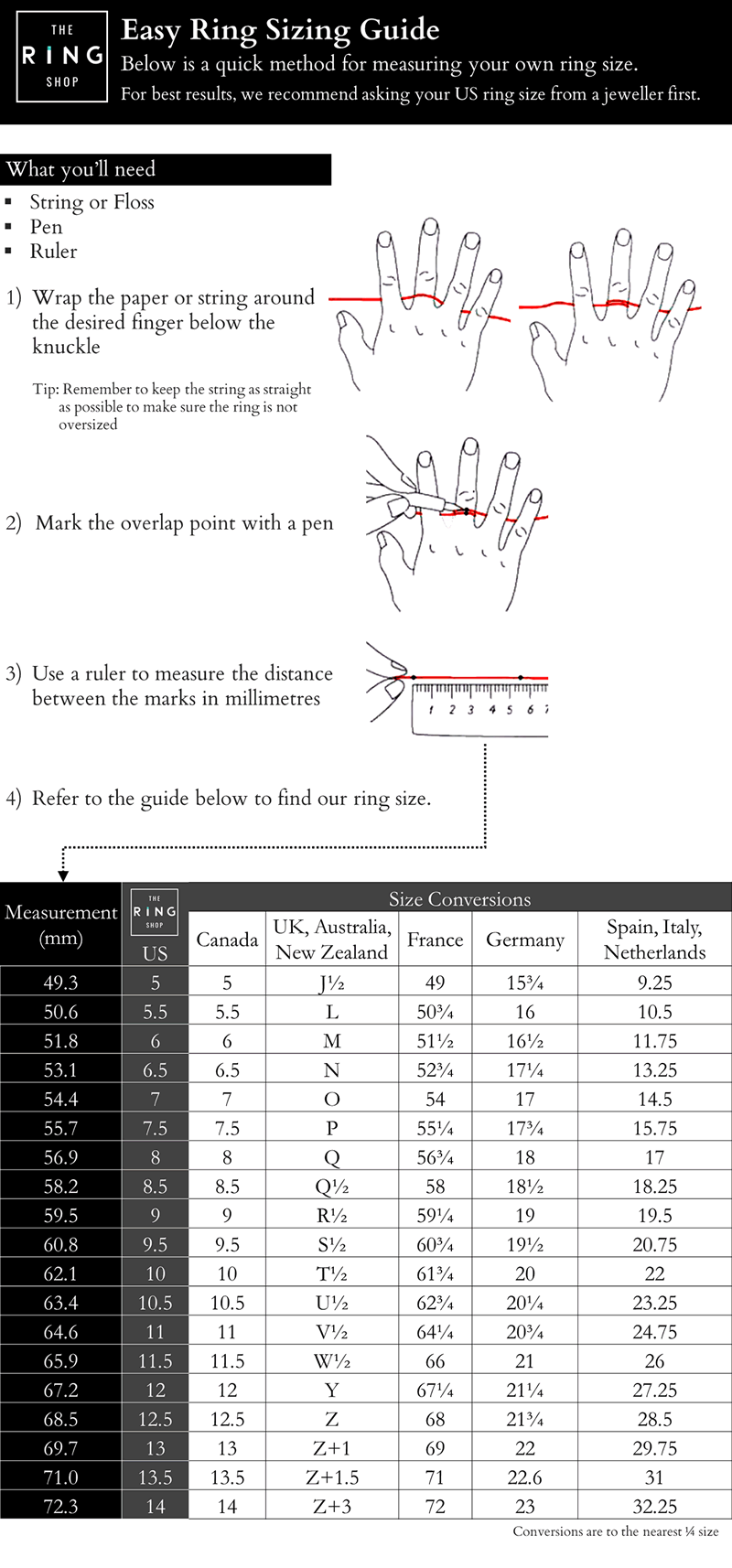 Ring Size Guide and Conversion - The Ring Shop