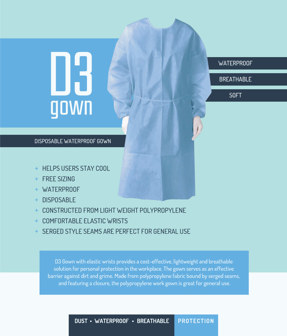 MEDICAL GOWN 25/30/40/50/70 GSM