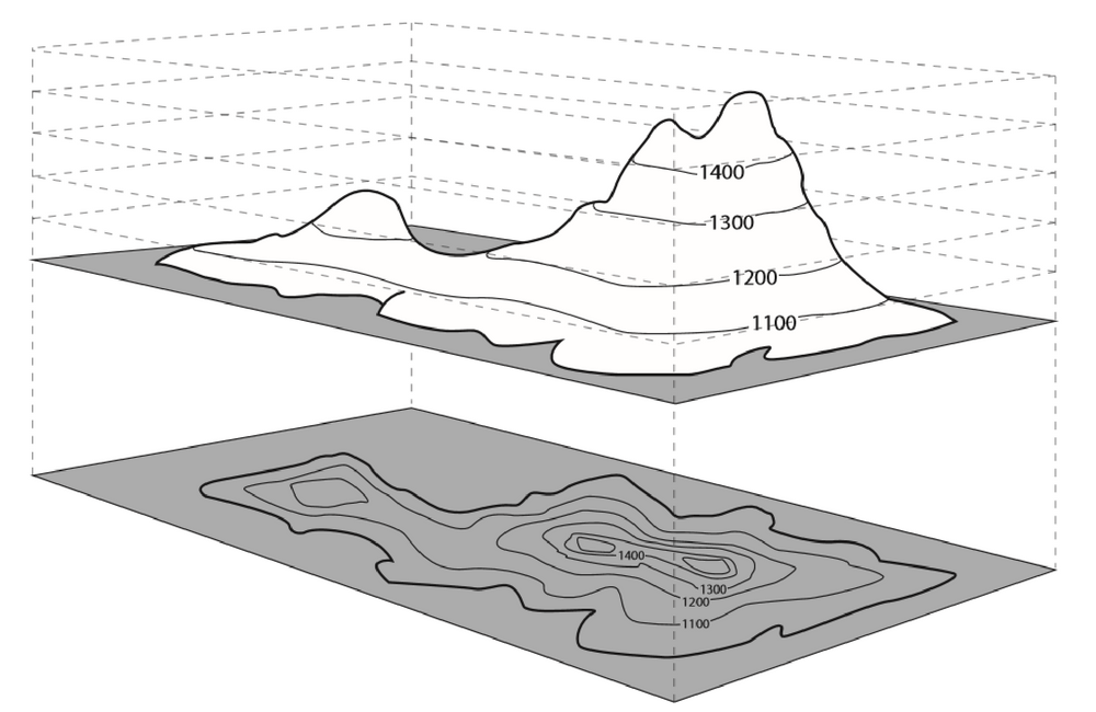 What Do Contour Lines On A Topographic Map Show? What are Contour Lines? | How to Read a Topographical Map 101