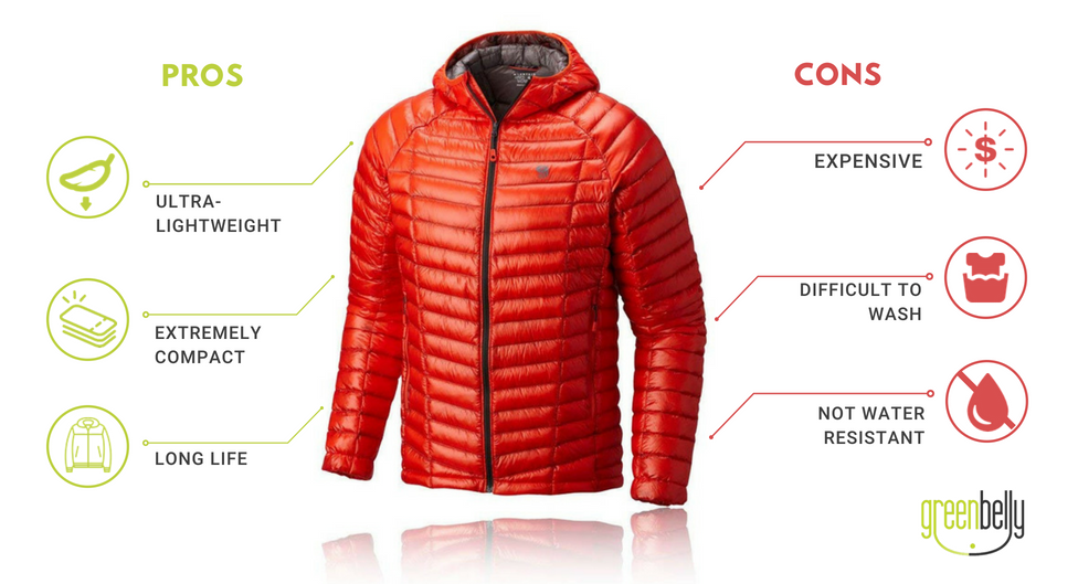 bdb3e8a1b34 12 Best Ultralight Down Jackets for Thru-Hiking in 2019 - Greenbelly ...