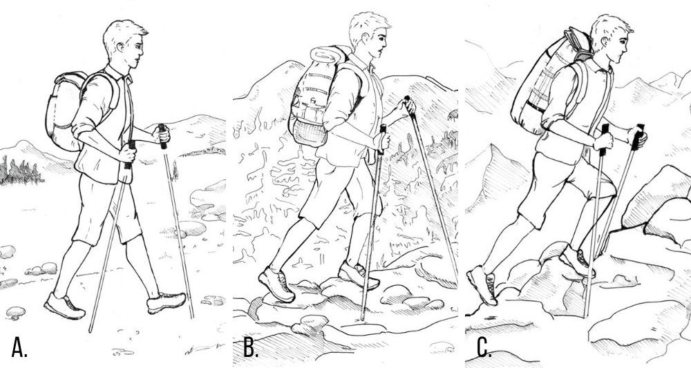 illustration of average hiking speed on different terrains