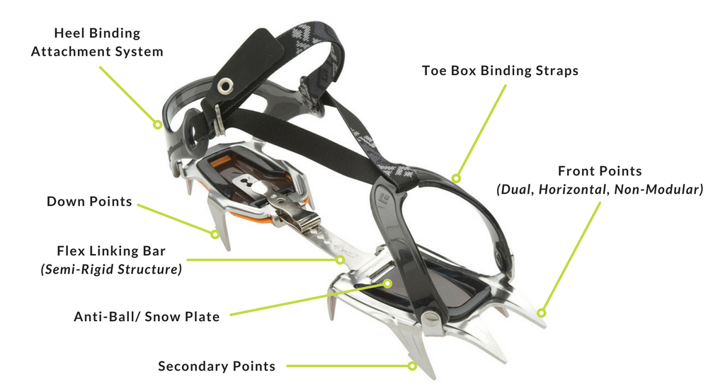 crampon and microspike structure anatomy of vertical, horizontal, modular, dual mono front points
