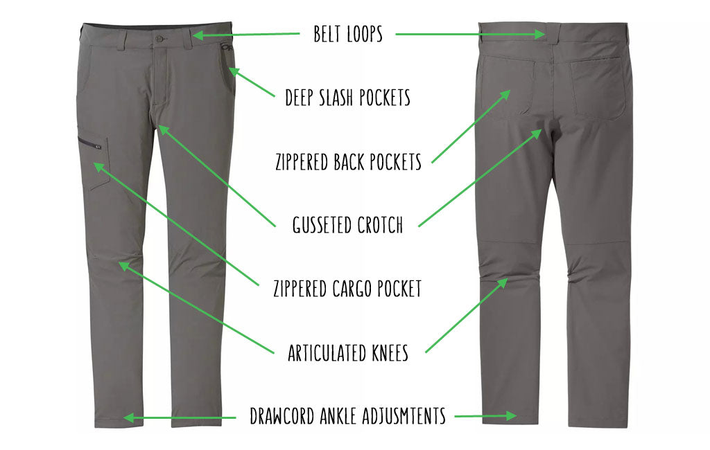 anatomy of hiking pants and some features to look for