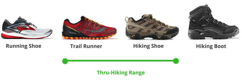 13 Best Thru-Hiking Shoes [Trail Runners and Lightweight ...