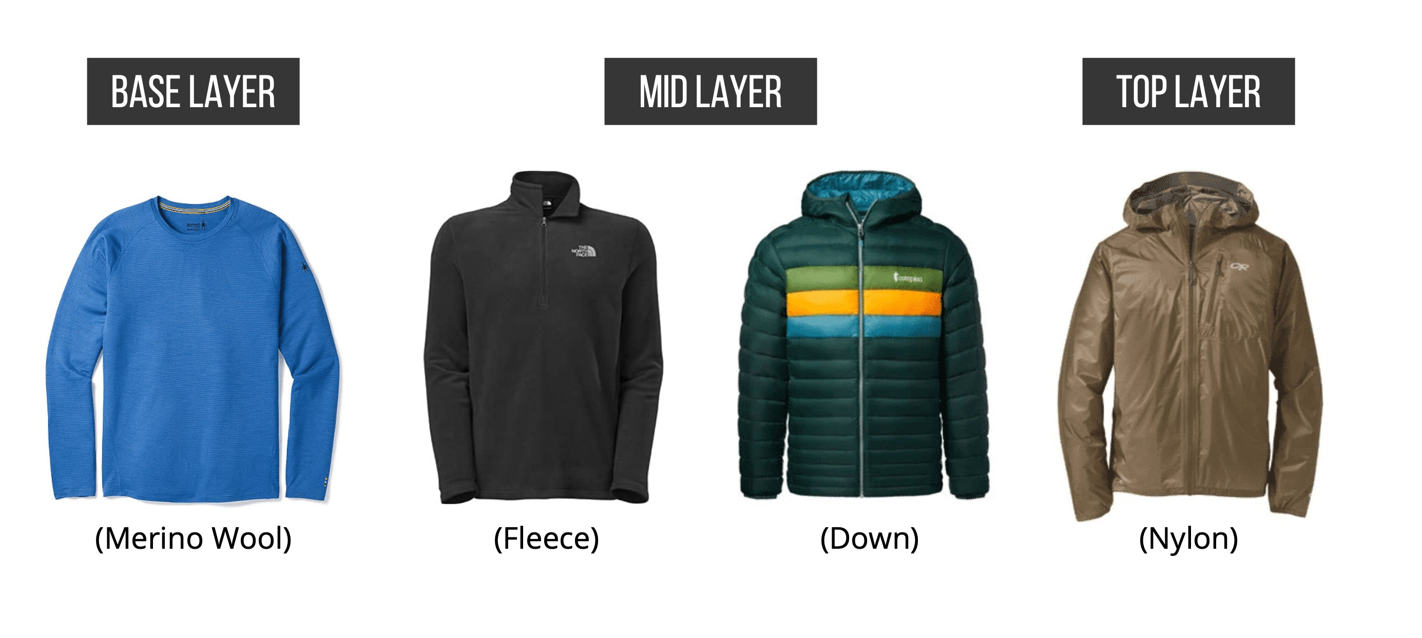how to layer for winter hiking