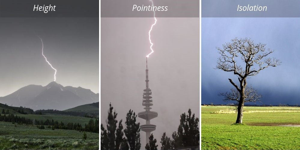 what attracts lightning safety tips for backpacking