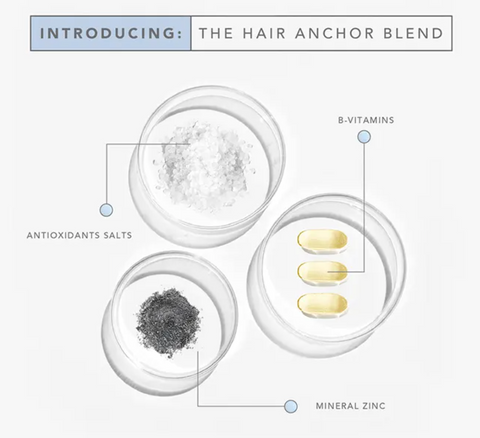 Hair Anchor Blend