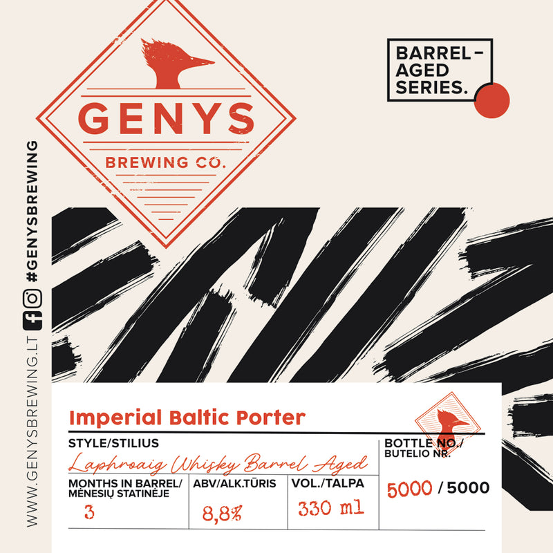 Imperial Baltic Porter - Wall Poster