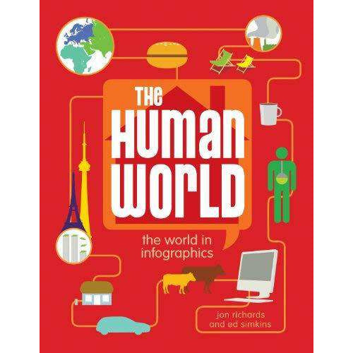 The Human World: The World in Infographics