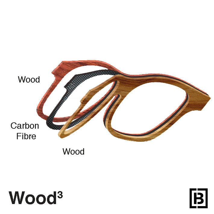 Wood³ Technology