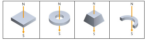 Magnetised Directions Axial