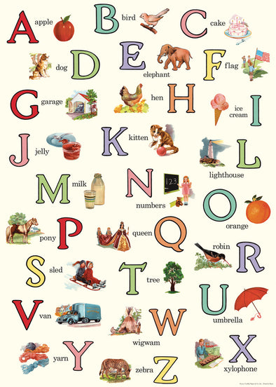 Reproduction Chart Alphabet