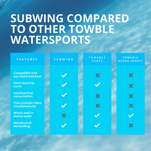 Subwing - Effortlessly Fly Underwater - Towable Watersports Board For Boats - Boat-yard.com