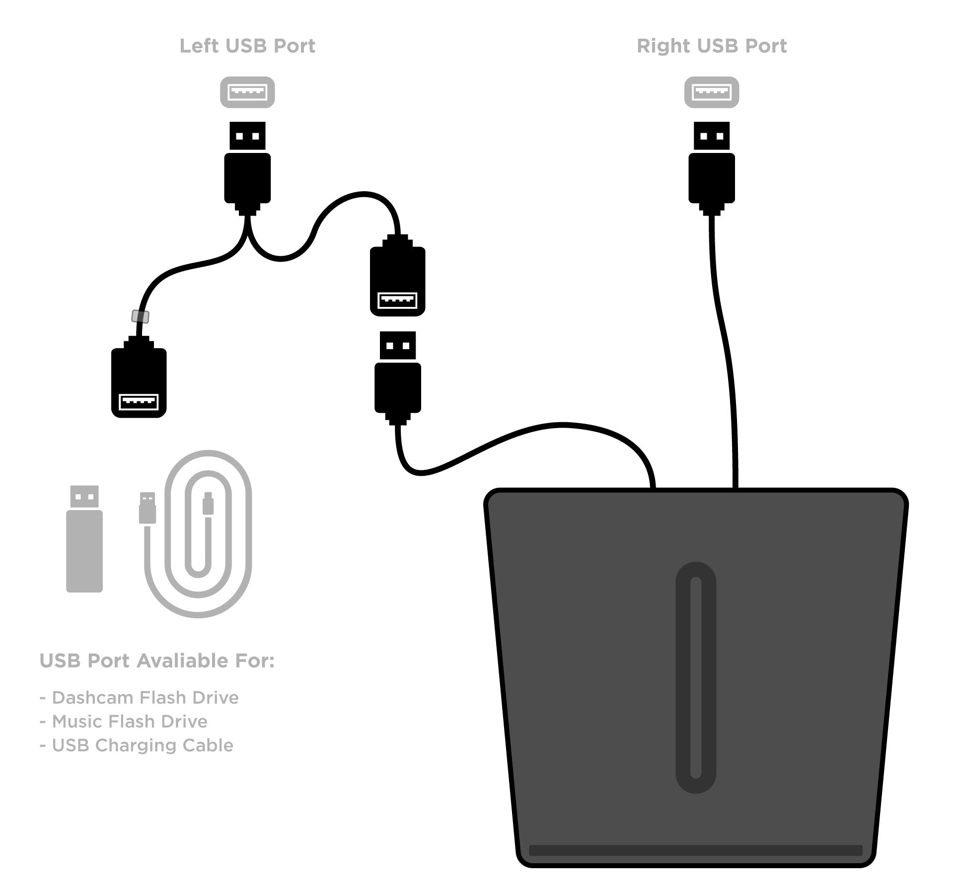 How do I use a USB splitter with my TM3 charger? - NOMAD