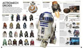 Star Wars : The Visual Encyclopedia