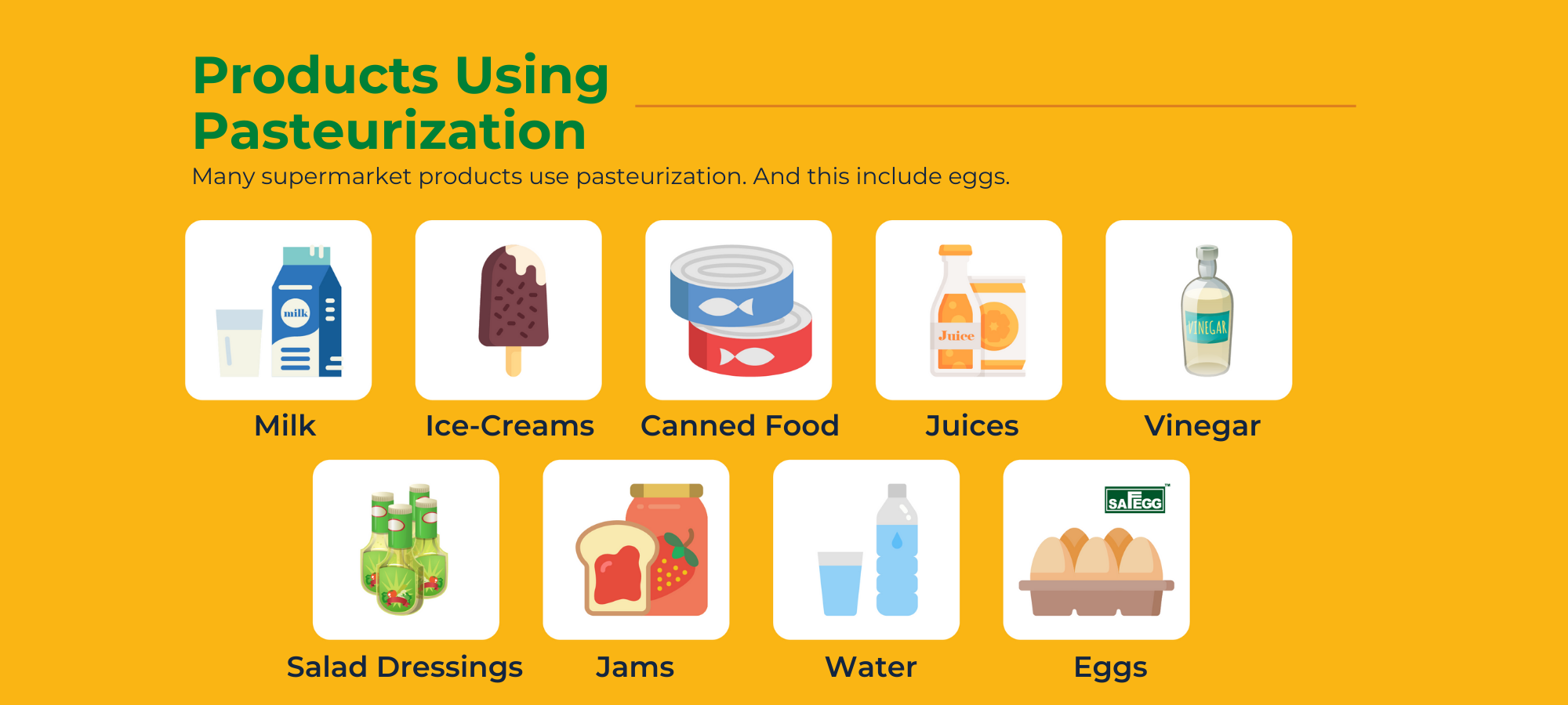 Products Using Pasteurization